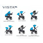 vista uppababy twin